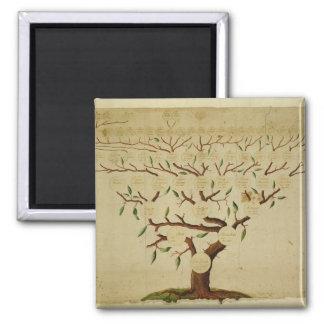 Árbol de familia de Bach, c.1750-1770 Iman De Nevera