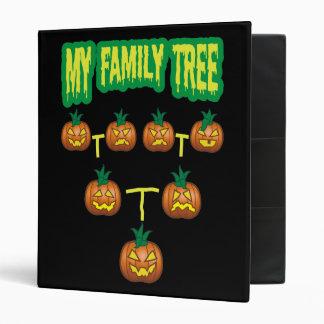 """Árbol de familia de la calabaza carpeta 1"""""""