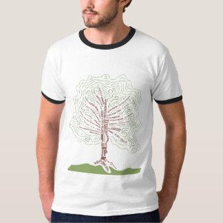 Árbol de familia de la roca de Prog Playera