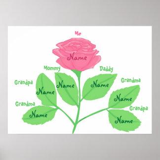 Árbol de familia de rosa para los chicas posters