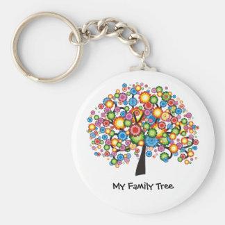 Árbol de familia del deslumbramiento llavero redondo tipo pin