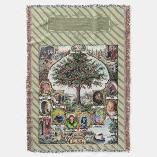 Árbol de familia del vintage manta