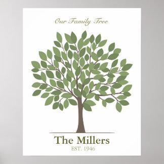 Árbol de familia - grande poster