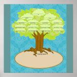 Árbol de familia, poster
