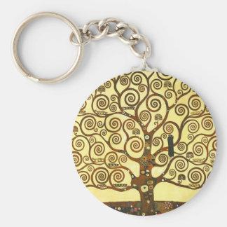 Árbol de Gustavo Klimt del llavero de la vida