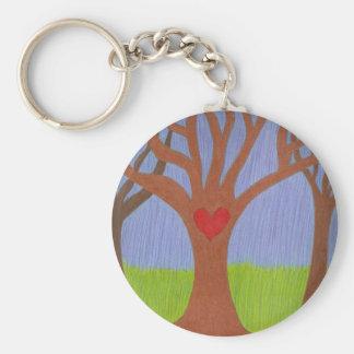 Árbol de la adopción llaveros