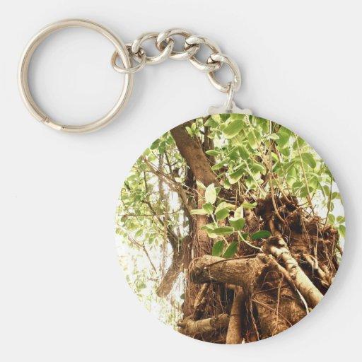 Árbol de la armonía llavero redondo tipo pin