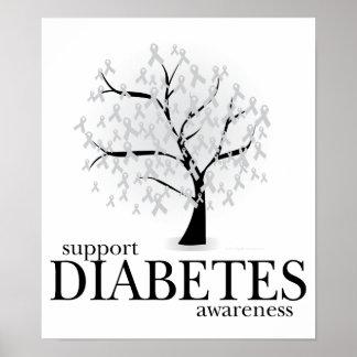 Árbol de la diabetes póster