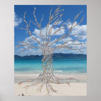 ÁRBOL de la DNA o árbol de la vida en el POSTER de