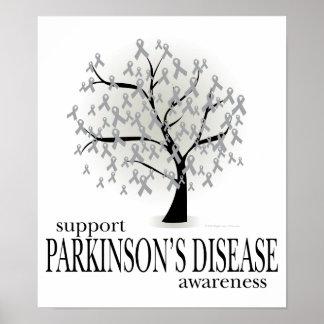 Árbol de la enfermedad de Parkinson Poster