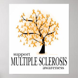 Árbol de la esclerosis múltiple póster