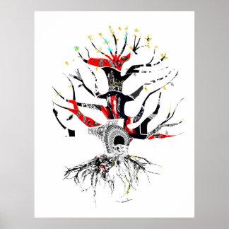 Árbol de la GENTE de la NOCIÓN Posters