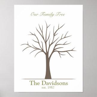 Árbol de la huella dactilar de la familia poster