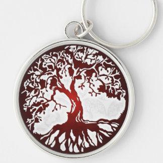 Árbol de la madre tierra del llavero del premio de