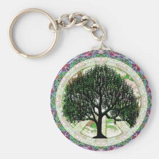 Árbol de la prosperidad de la vida llavero redondo tipo pin
