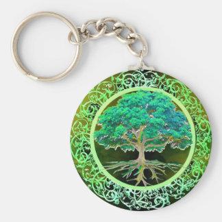 Árbol de la salud de la vida llavero redondo tipo pin