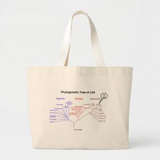 Árbol de la vida filogenético - usted está aquí (l bolsa tela grande
