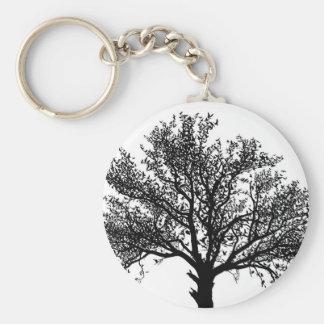 Árbol de la vida llavero redondo tipo pin