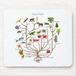Árbol de la vida tapete de ratón
