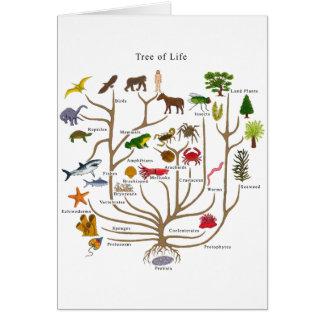 Árbol de la vida tarjeta de felicitación