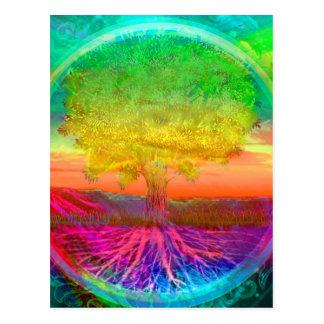 Árbol de los milagros de la vida postal