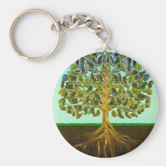 Árbol de los placeres simples de la vida de la llavero personalizado