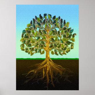 Árbol de los placeres simples de la vida de la póster
