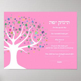ÁRBOL del bebé judío de la VIDA que nombra la part Posters