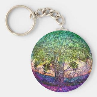 Árbol del buscador de la verdad de la vida llavero redondo tipo pin