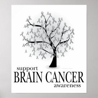 Árbol del cáncer de cerebro impresiones