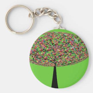 Árbol del caramelo llaveros