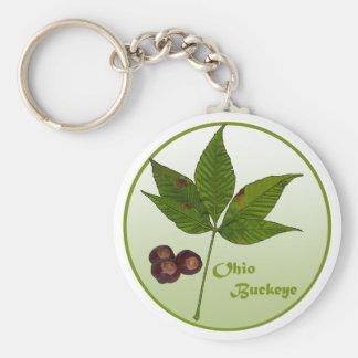 Árbol del castaño de Indias de Ohio Llavero Personalizado