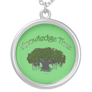 Árbol del conocimiento grimpolas personalizadas