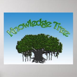 Árbol del conocimiento poster