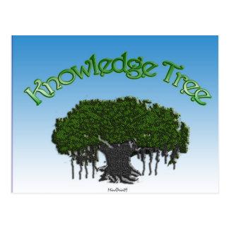 Árbol del conocimiento postales