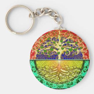 Árbol del corazón de la vida llavero redondo tipo pin