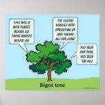 Árbol del fanático póster