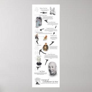 Árbol del linaje de Chun Kung Fu del ala - hombre  Poster