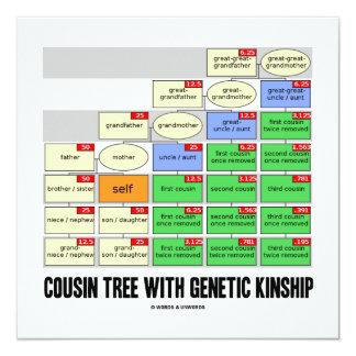 """Árbol del primo con parentesco genético invitación 5.25"""" x 5.25"""""""