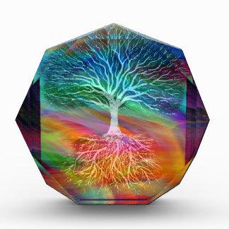 Árbol del significado de la vida
