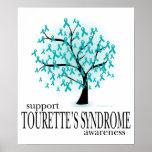 Árbol del síndrome de Tourette Poster