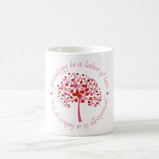 Árbol del trabajo de amor taza de café