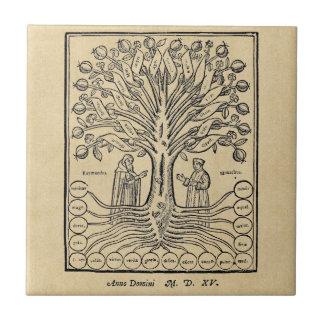 Árbol medieval de las ciencias azulejo cuadrado pequeño