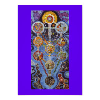 Árbol místico del poster de Kabbalah de la vida