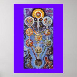 Árbol místico del poster de Kabbalah de la vida Póster