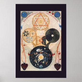 """Árbol poster de Jacob Böhme del cosmos"""