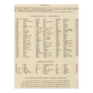 Arca de la leyenda 14546, Tenn, La, Srta., Fla, Al Tarjetas Postales