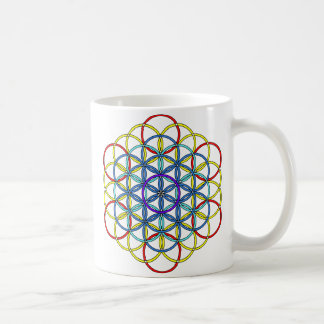 Archangel Metatron Delight Coffee Mug