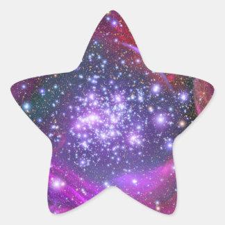 Arches Cluster the Densest Milky Way Star Cluster Star Sticker