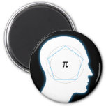 Archimedes' Approximation of Pi - magnet